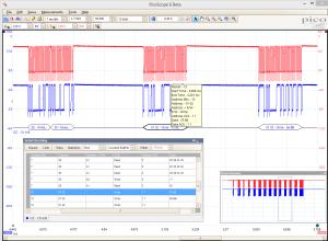 Analyse Protocole Bus série PicoScope