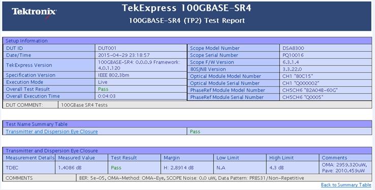 Tektronix test optique 100G