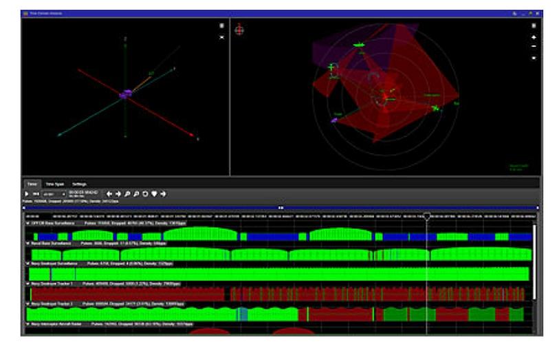 Keysight logiciel Signal Studio MESG