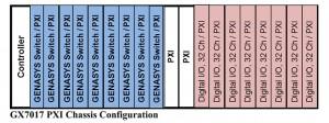 Test et commutation PXI Marvin Test Solutions Genasys figure-3