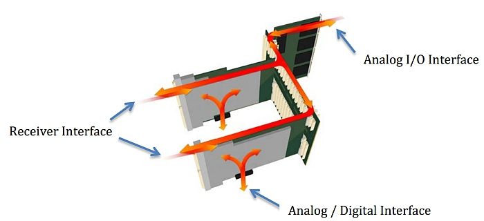 Test et commutation PXI Marvin Test Solutions Genasys figure-4