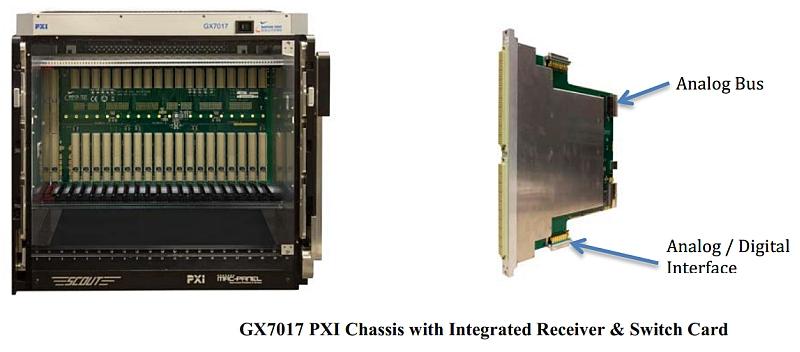 Châssis PXI GX7017 et une carte de commutation Genasys de Marvin Test Solutions
