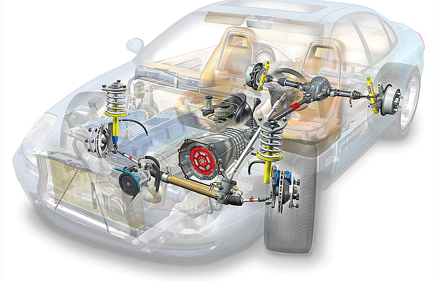 Groupe de solutions automobiles de Teledyne LeCroy