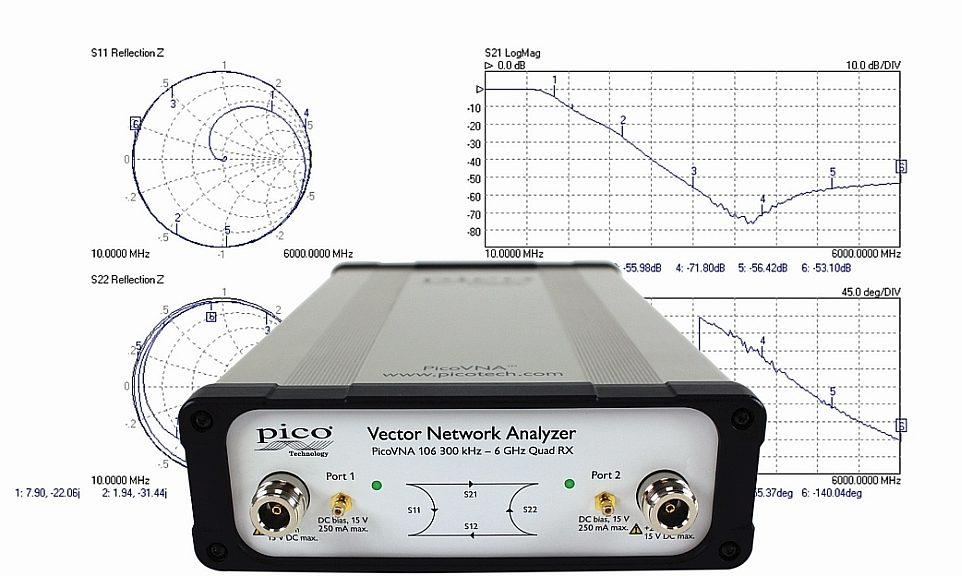 Analyseur de réseau vectoriel PicoVNA 106 de Pico Technology dans un module USB