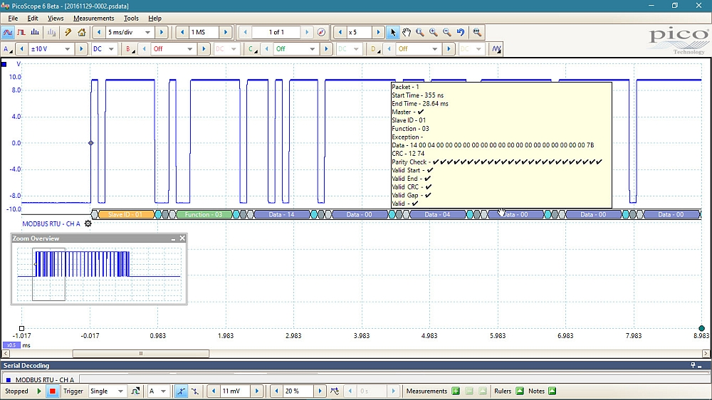 Outils d'analyse Modbus des oscilloscopes PicoScope de Pico Technology