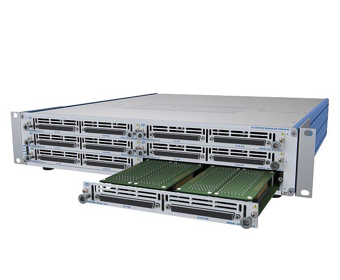 Matrices à relais Reed (modèles 65-22x) au format LXI de Pickering Interfaces