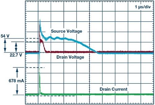 Tension de drain et courant de sortie au drain en cas de décharge électrostatique de 8kV