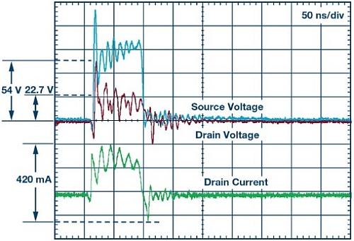 Intensité d'un transitoire électrique rapide en salves EFT pour une impulsion unique