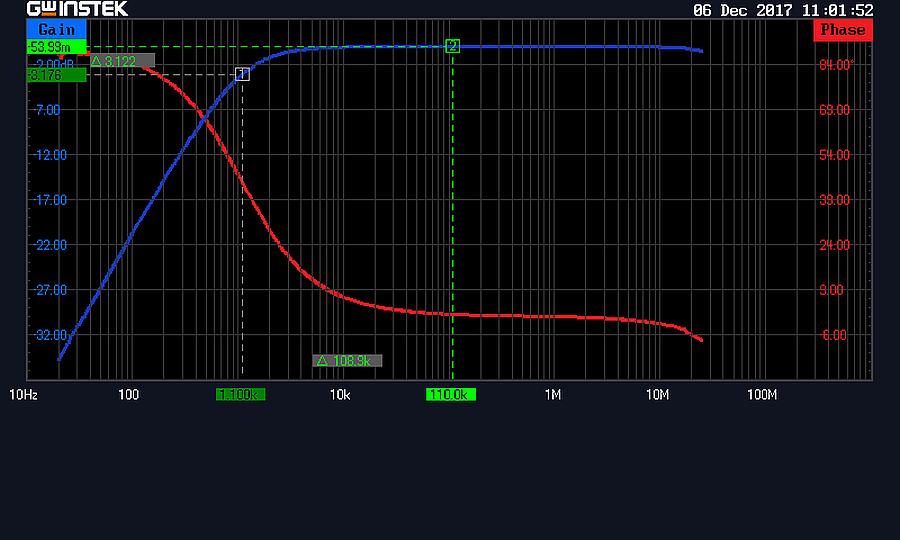 Logiciel FRA d'analyse de réponse en fréquence de GW Instek