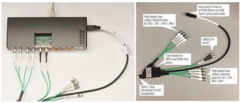 Montages de test avec Keysight N7015A pour signaux Type-C haut débit et N7016A pour signaux Type-C bas débit