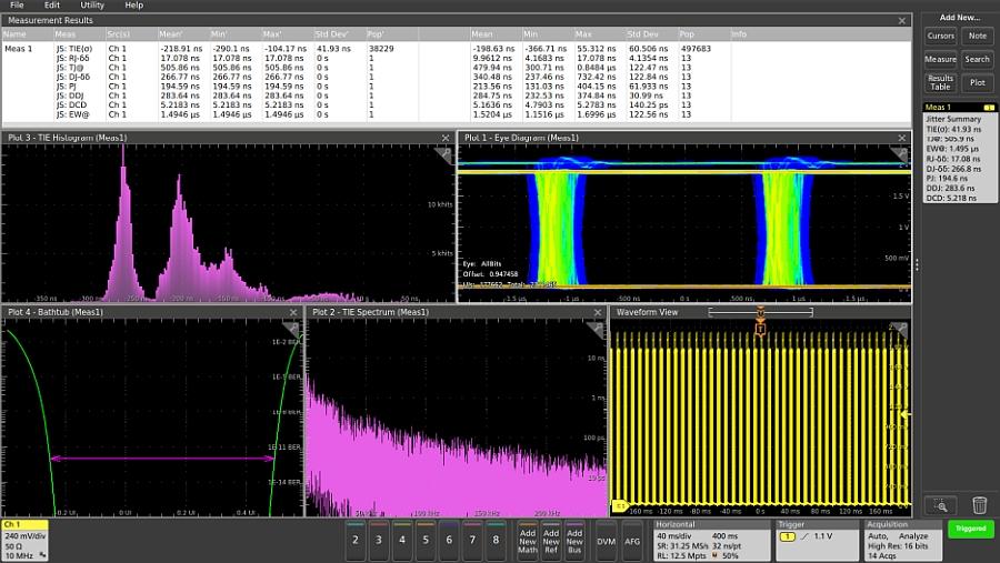 Visualisation de l'impact de la gigue sur l'émetteur sur les bus auto-cadencés, tels que CAN, avec oscilloscope Tektronix.