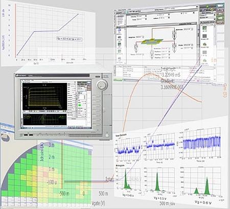 Manuel sur la mesure paramétrique proposée par Keysight Technologies.
