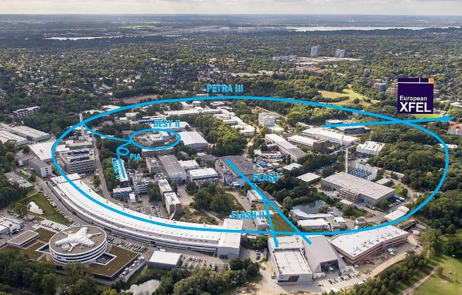 Synchrotron DESY à Hambourg.