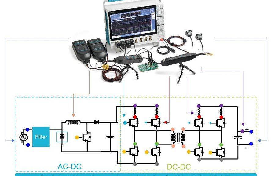 Kit d'analyse pour convertisseur d'alimentation à découpage de Tektronix.