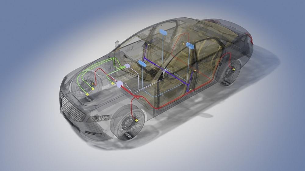 Test de conformité Automotive Ethernet par Rohde & Schwarz.