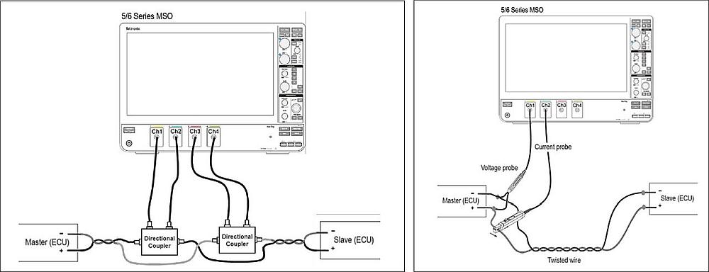 Test Ethernet Automobile par Tektronix