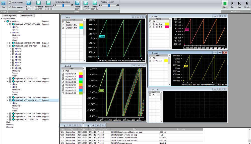 Logiciel Digitizer Studio de Teledyne SP Devices
