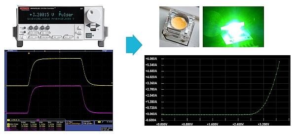 Sourcemètre Keithley 2601B-Pulse de Tektronix.