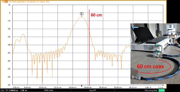 Mesure du domaine temporel (distance) d'un câble coaxial