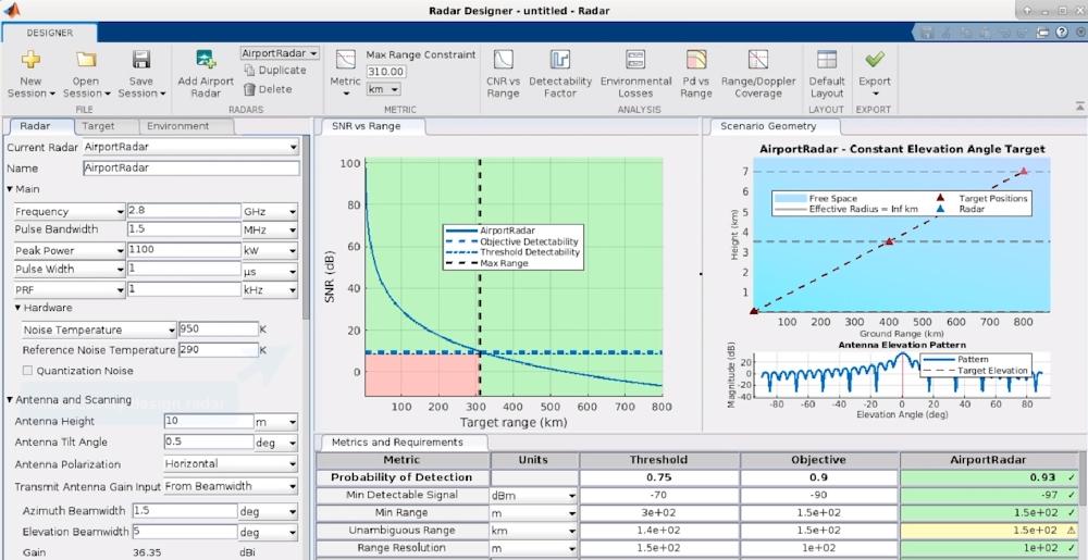Outils de conception Radar avec Matlab et Simulink
