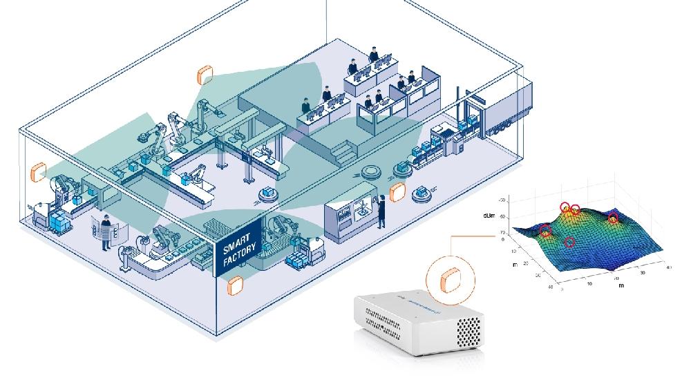 Test de réseaux de campus 5G