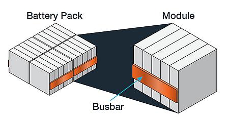Modules au sein d'un pack de batterie