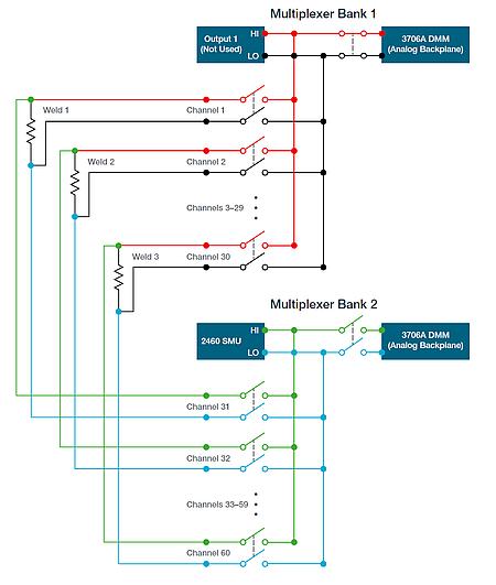 Schéma de système de test d'impédance de batteries