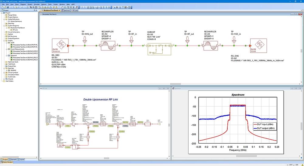 Outil logiciel de création et d'analyse de signaux R&S VSESIM-VSS de Rohde & Schwarz